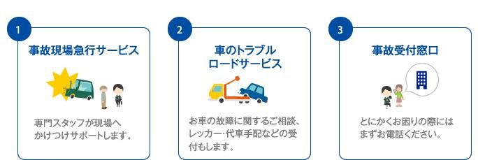 1.事故現場急行サービス 2.車のトラブル ロードサービス 3.事故受付窓口